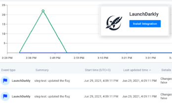 LaunchDarkly Integration: Feature Flag Aware Troubleshooting