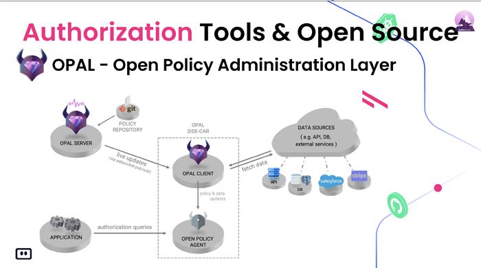 authorizon-komodor-webinar-tools-opal-open-policy-administration-layer